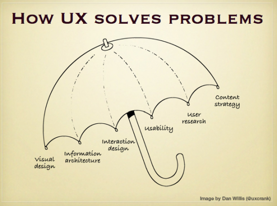 ux-umbrella-560x416.png