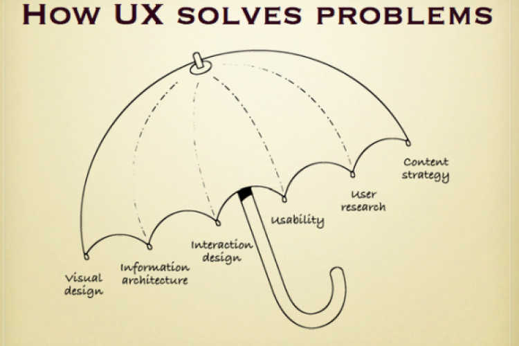 ux-umbrella
